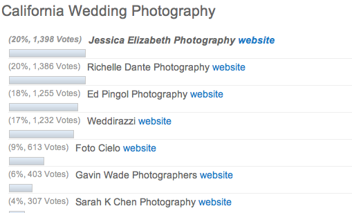 Jessica Elizabeth Wedding Photographer.png